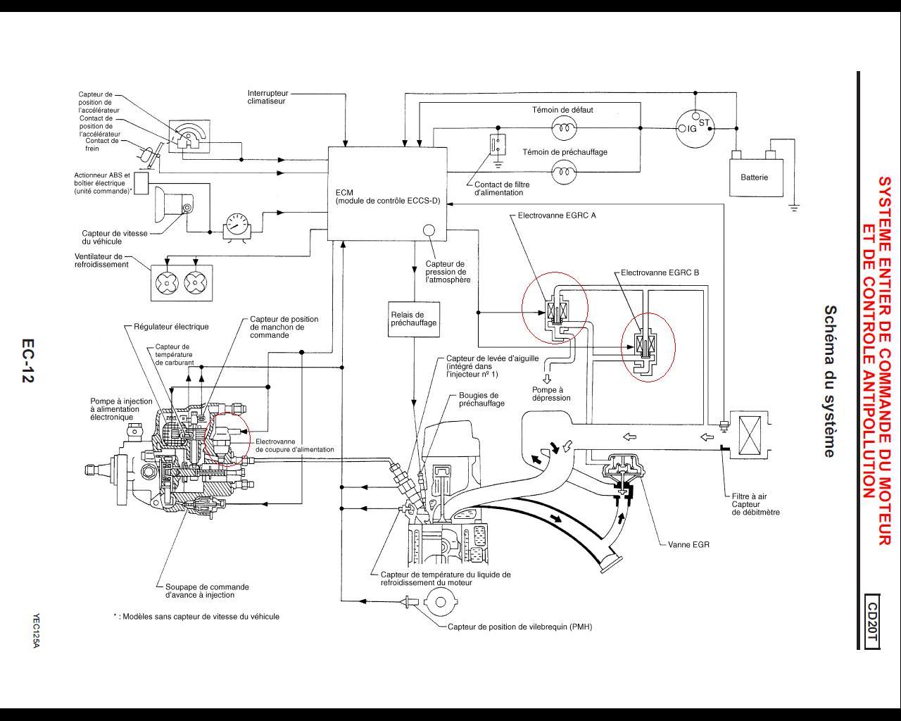 Panne intermitente primera 2 0 td moteur page 2 nissan g n ration 90 - Moteur lit electrique en panne ...
