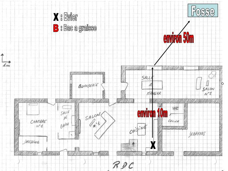 distance minimum bac a graisse forum jardin assainissement vrd syst me d. Black Bedroom Furniture Sets. Home Design Ideas