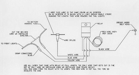 spot light relocation and bracket