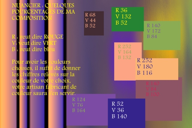Couleurs de ma composition avec les pourcentages r v b for Que veut dire la couleur rouge