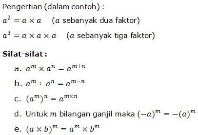 Bilangan Bulat Ringkasan Materi Belajar Matematika Smp Dhono Wareh